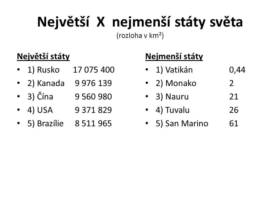 Největší X nejmenší státy světa (rozloha v km²) Největší státy 1) Rusko17 075 400 2) Kanada 9 976 139 3) Čína 9 560 980 4) USA 9 371 829 5) Brazílie 8