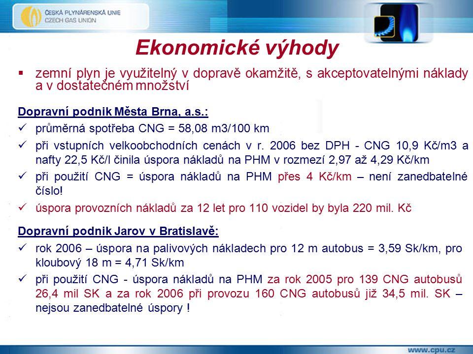 Ekonomické výhody  zemní plyn je využitelný v dopravě okamžitě, s akceptovatelnými náklady a v dostatečném množství Dopravní podnik Města Brna, a.s.: průměrná spotřeba CNG = 58,08 m3/100 km při vstupních velkoobchodních cenách v r.