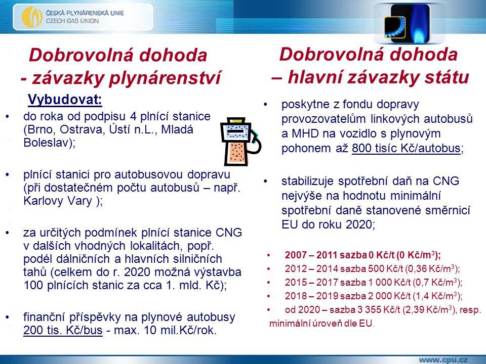 Dobrovolná dohoda - závazky plynárenství Vybudovat: do roka od podpisu 4 plnící stanice (Brno, Ostrava, Ústí n.L., Mladá Boleslav); plnící stanici pro autobusovou dopravu (při dostatečném počtu autobusů – např.