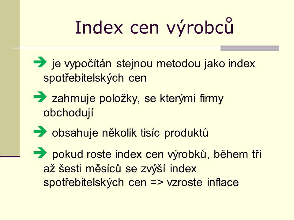 Index cen výrobců  je vypočítán stejnou metodou jako index spotřebitelských cen  zahrnuje položky, se kterými firmy obchodují  obsahuje několik tisíc produktů  pokud roste index cen výrobků, během tří až šesti měsíců se zvýší index spotřebitelských cen => vzroste inflace