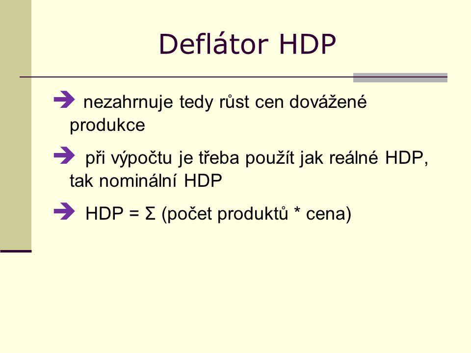 Deflátor HDP  nezahrnuje tedy růst cen dovážené produkce  při výpočtu je třeba použít jak reálné HDP, tak nominální HDP  HDP = Σ (počet produktů * cena)