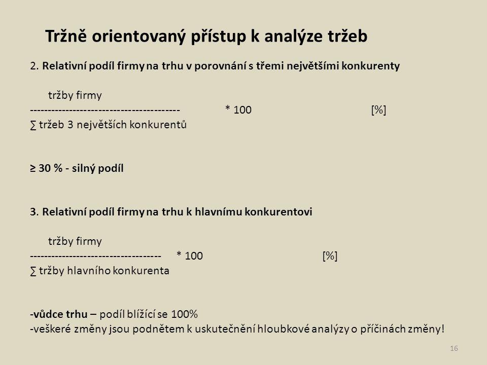 Tržně orientovaný přístup k analýze tržeb 16 2.