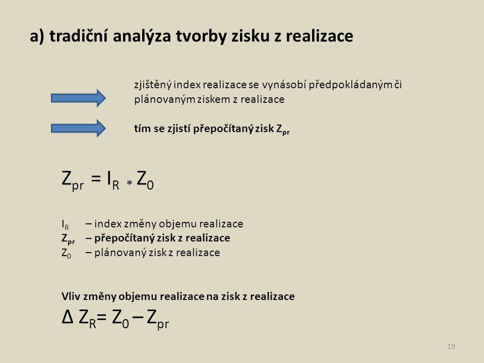 a) tradiční analýza tvorby zisku z realizace 19 zjištěný index realizace se vynásobí předpokládaným či plánovaným ziskem z realizace tím se zjistí přepočítaný zisk Z pr Z pr = I R * Z 0 I R – index změny objemu realizace Z pr – přepočítaný zisk z realizace Z 0 – plánovaný zisk z realizace Vliv změny objemu realizace na zisk z realizace ∆ Z R = Z 0 – Z pr