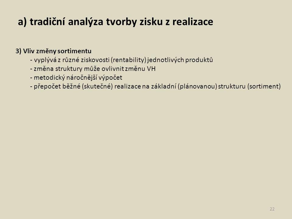 a) tradiční analýza tvorby zisku z realizace 22 3) Vliv změny sortimentu - vyplývá z různé ziskovosti (rentability) jednotlivých produktů - změna struktury může ovlivnit změnu VH - metodický náročnější výpočet - přepočet běžné (skutečné) realizace na základní (plánovanou) strukturu (sortiment)