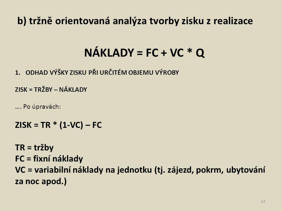 b) tržně orientovaná analýza tvorby zisku z realizace 24 NÁKLADY = FC + VC * Q 1.ODHAD VÝŠKY ZISKU PŘI URČITÉM OBJEMU VÝROBY ZISK = TRŽBY – NÁKLADY ….