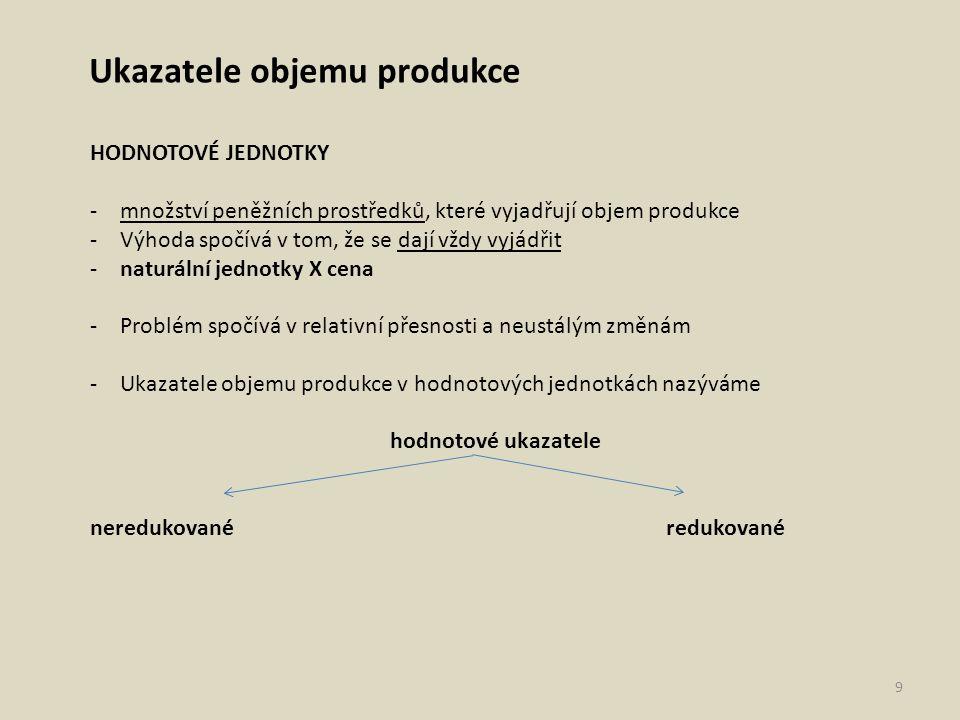 Ukazatele objemu produkce HODNOTOVÉ JEDNOTKY -množství peněžních prostředků, které vyjadřují objem produkce -Výhoda spočívá v tom, že se dají vždy vyjádřit -naturální jednotky X cena -Problém spočívá v relativní přesnosti a neustálým změnám -Ukazatele objemu produkce v hodnotových jednotkách nazýváme hodnotové ukazatele neredukovanéredukované 9