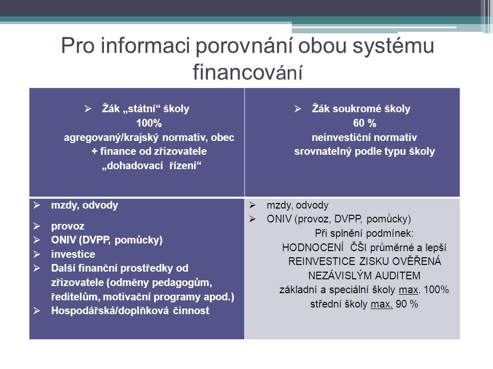 """Pro informaci porovnání obou systému financov ání  Žák """"státní školy 100% agregovaný/krajský normativ, obec + finance od zřizovatele """"dohadovací řízení  Žák soukromé školy 60 % neinvestiční normativ srovnatelný podle typu školy  mzdy, odvody  provoz  ONIV (DVPP, pomůcky)  investice  Další finanční prostředky od zřizovatele (odměny pedagogům, ředitelům, motivační programy apod.)  Hospodářská/doplňková činnost  mzdy, odvody  ONIV (provoz, DVPP, pomůcky) Při splnění podmínek: HODNOCENÍ ČŠI průměrné a lepší REINVESTICE ZISKU OVĚŘENÁ NEZÁVISLÝM AUDITEM základní a speciální školy max."""