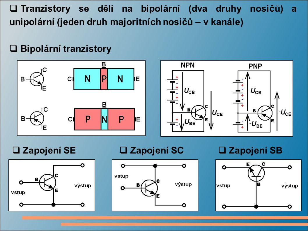  Tranzistory se dělí na bipolární (dva druhy nosičů) a unipolární (jeden druh majoritních nosičů – v kanále)  Bipolární tranzistory  Zapojení SE 