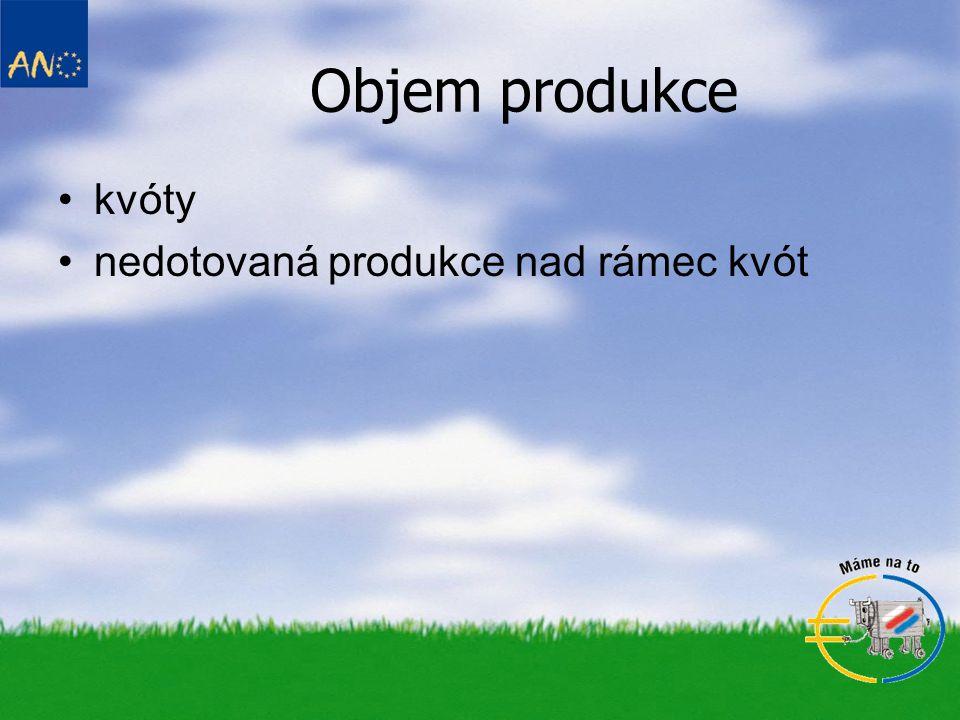 Objem produkce kvóty nedotovaná produkce nad rámec kvót