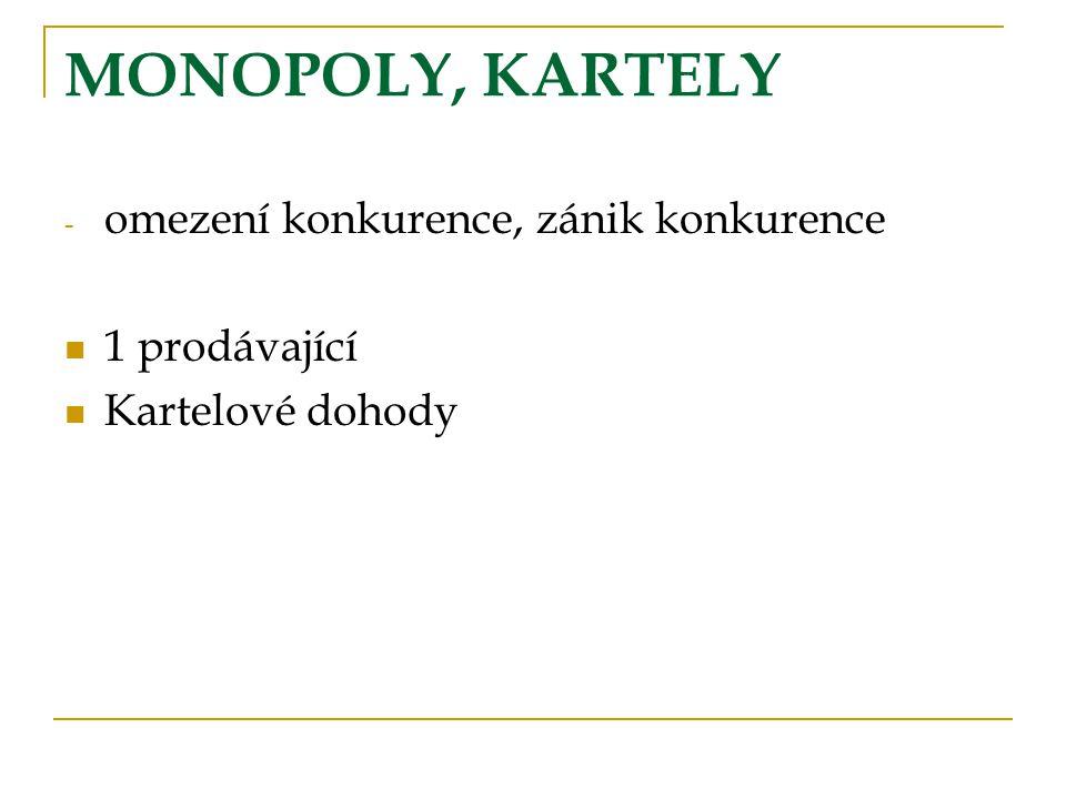 MONOPOLY, KARTELY - omezení konkurence, zánik konkurence 1 prodávající Kartelové dohody