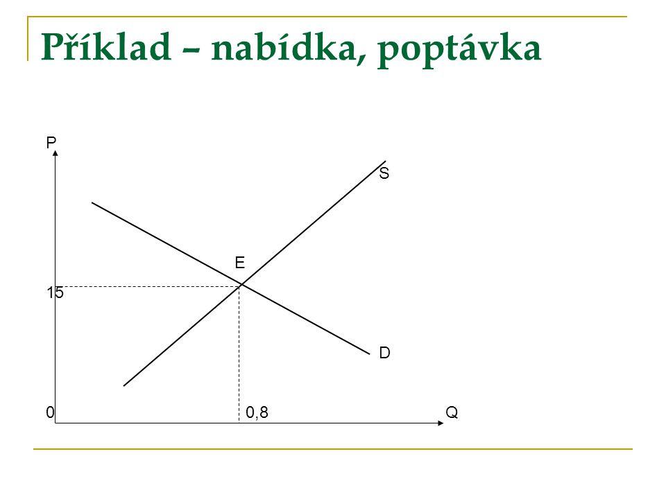 P S E 15 D 00,8Q Příklad – nabídka, poptávka