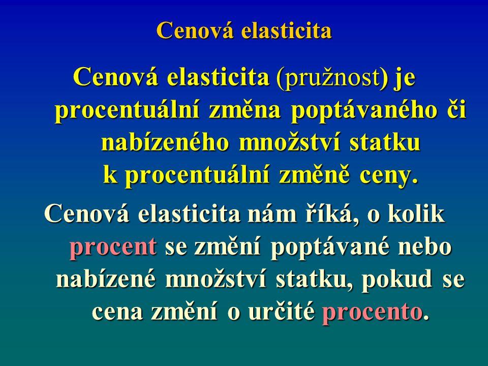 Cenová elasticita Cenová elasticita (pružnost) je procentuální změna poptávaného či nabízeného množství statku k procentuální změně ceny. Cenová elast