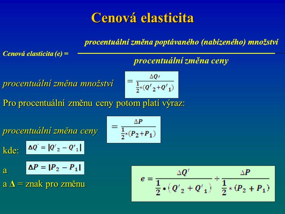 Cenová elasticita procentuální změna množství Pro procentuální změnu ceny potom platí výraz: procentuální změna ceny kde:a a Δ = znak pro změnu Cenová