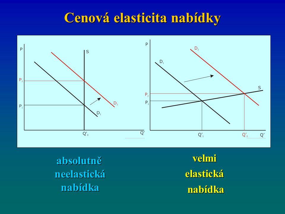 Cenová elasticita nabídky absolutně neelastická nabídka absolutně neelastická nabídka velmi velmi elastická elastická nabídka nabídka