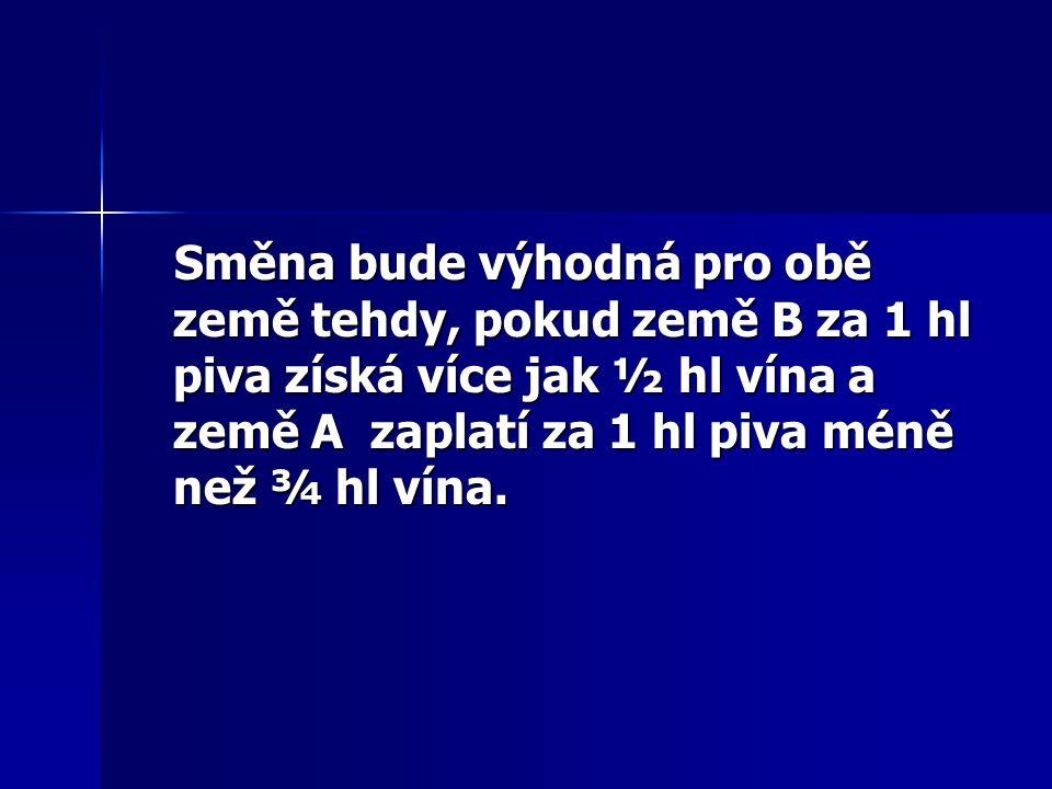 Směna bude výhodná pro obě země tehdy, pokud země B za 1 hl piva získá více jak ½ hl vína a země A zaplatí za 1 hl piva méně než ¾ hl vína.