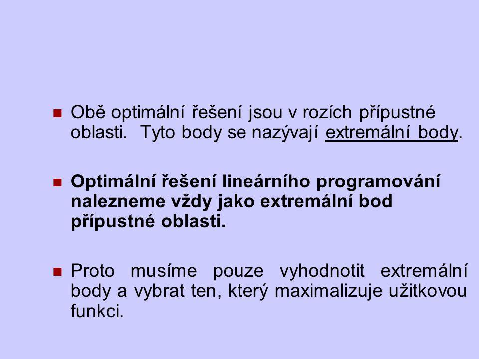 Obě optimální řešení jsou v rozích přípustné oblasti. Tyto body se nazývají extremální body. Optimální řešení lineárního programování nalezneme vždy j