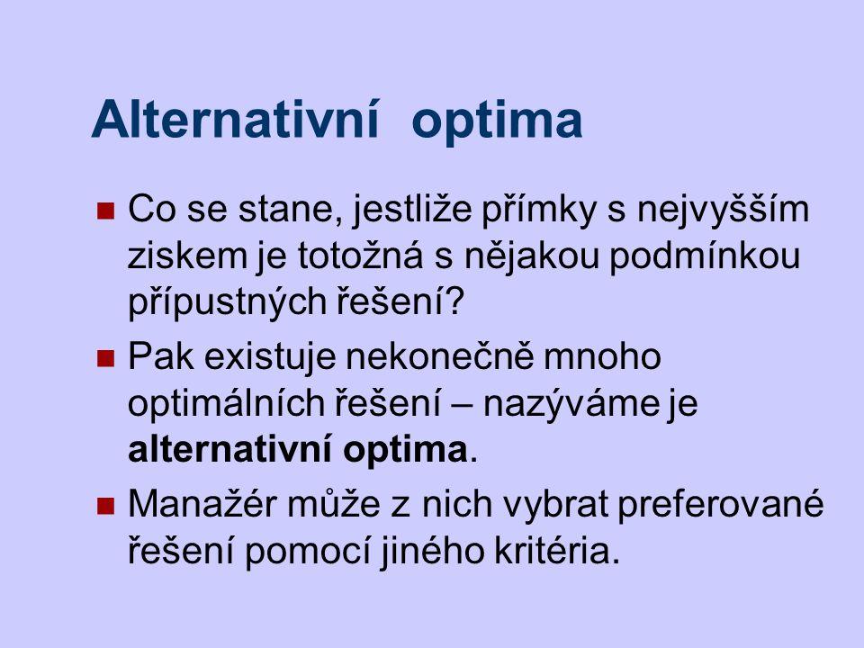 Alternativní optima Co se stane, jestliže přímky s nejvyšším ziskem je totožná s nějakou podmínkou přípustných řešení? Pak existuje nekonečně mnoho op