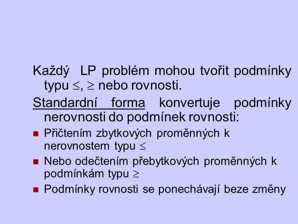 Každý LP problém mohou tvořit podmínky typu ,  nebo rovnosti. Standardní forma konvertuje podmínky nerovnosti do podmínek rovnosti: Přičtením zbytko
