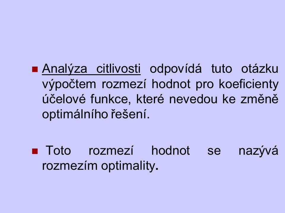Analýza citlivosti odpovídá tuto otázku výpočtem rozmezí hodnot pro koeficienty účelové funkce, které nevedou ke změně optimálního řešení. Toto rozmez
