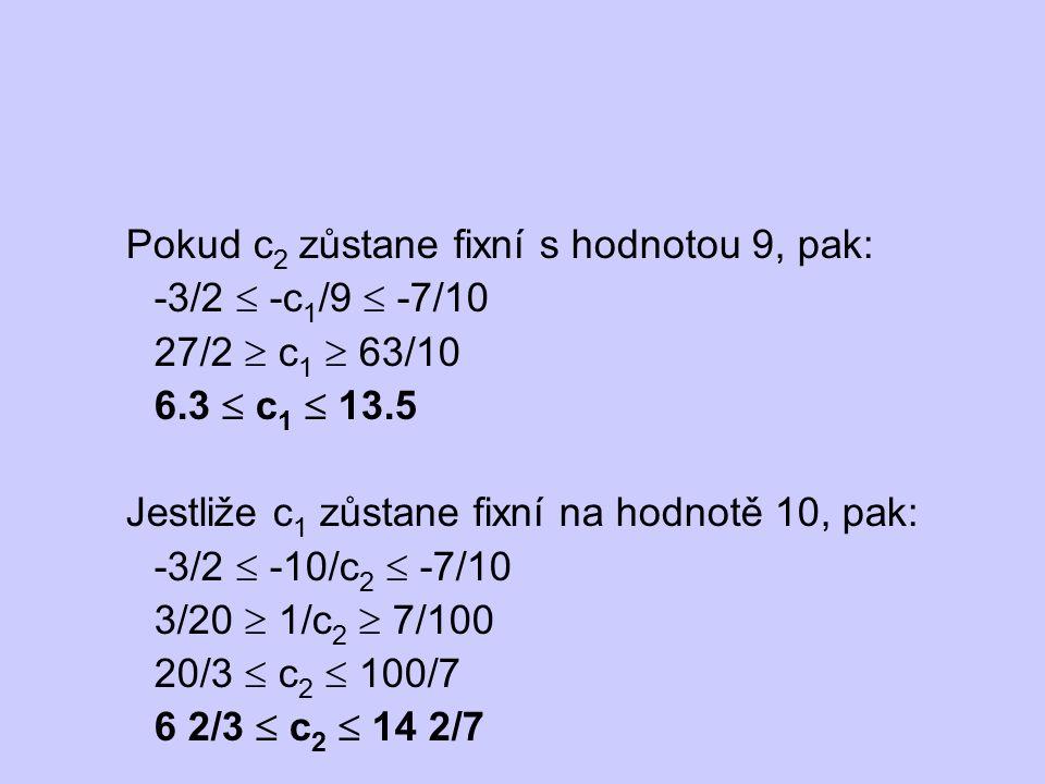 Pokud c 2 zůstane fixní s hodnotou 9, pak: -3/2  -c 1 /9  -7/10 27/2  c 1  63/10 6.3  c 1  13.5 Jestliže c 1 zůstane fixní na hodnotě 10, pak: -