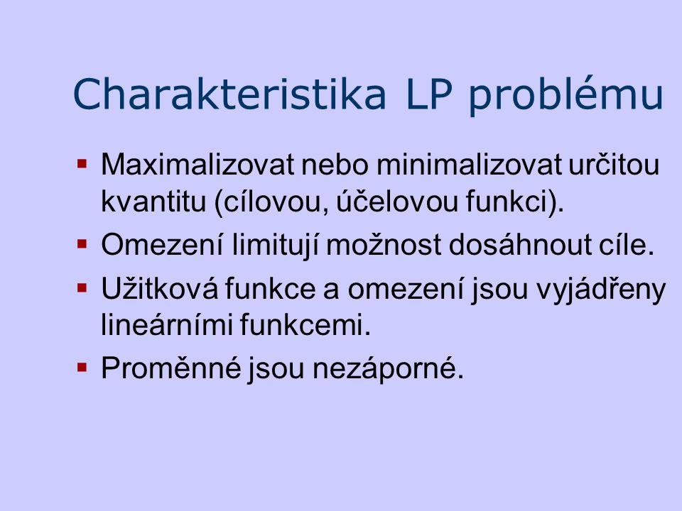 Charakteristika LP problému  Maximalizovat nebo minimalizovat určitou kvantitu (cílovou, účelovou funkci).  Omezení limitují možnost dosáhnout cíle.