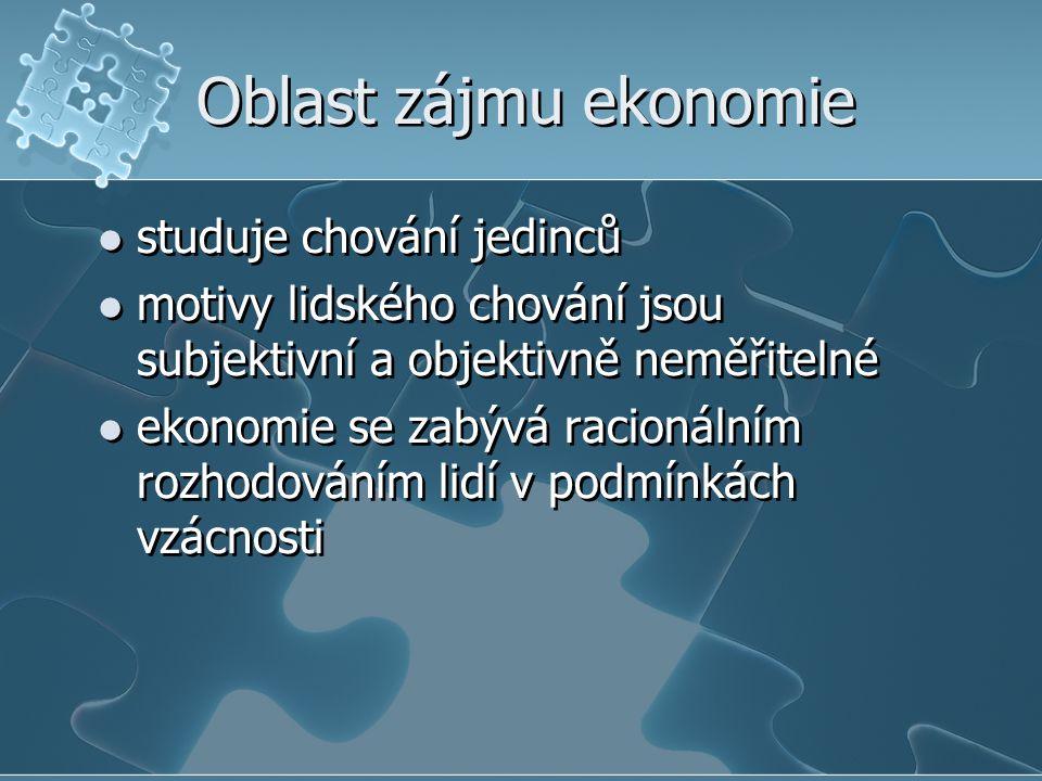 Oblast zájmu ekonomie studuje chování jedinců motivy lidského chování jsou subjektivní a objektivně neměřitelné ekonomie se zabývá racionálním rozhodo