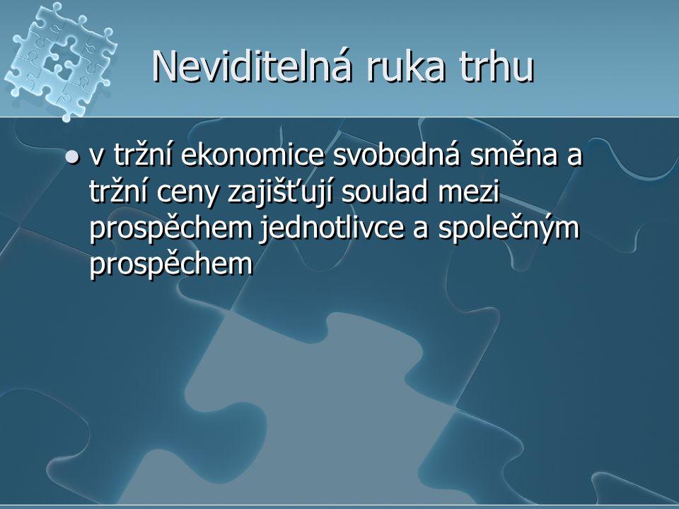 Neviditelná ruka trhu v tržní ekonomice svobodná směna a tržní ceny zajišťují soulad mezi prospěchem jednotlivce a společným prospěchem
