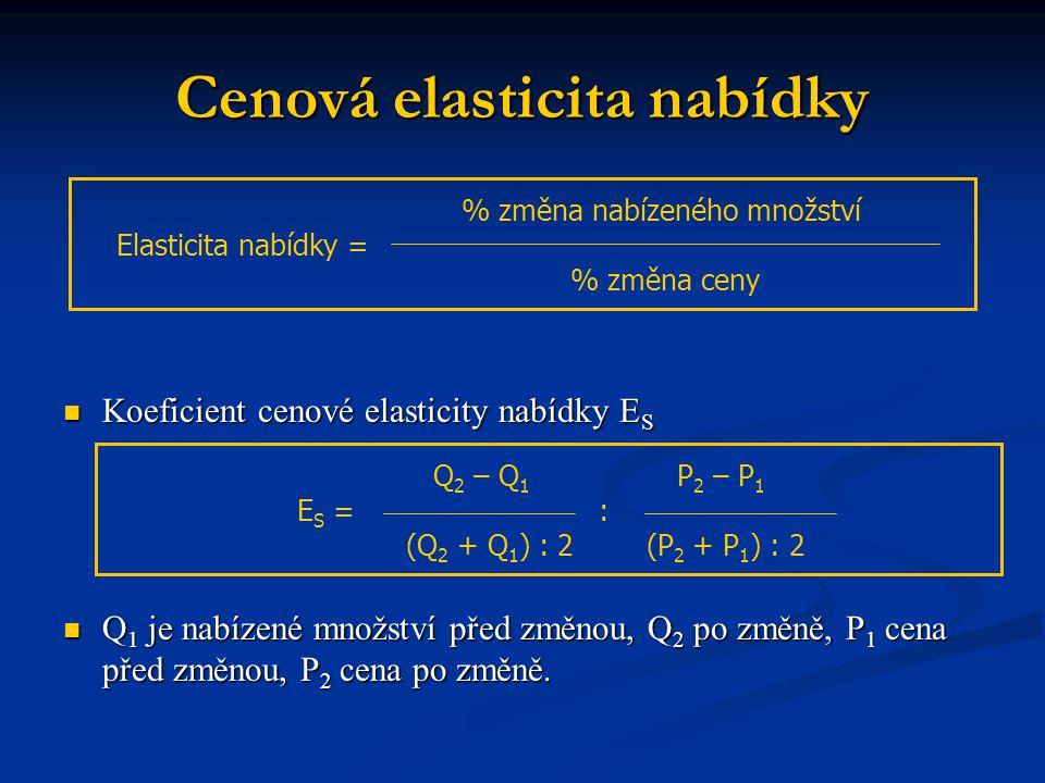 Cenová elasticita nabídky Koeficient cenové elasticity nabídky E S Koeficient cenové elasticity nabídky E S Q 1 je nabízené množství před změnou, Q 2 po změně, P 1 cena před změnou, P 2 cena po změně.
