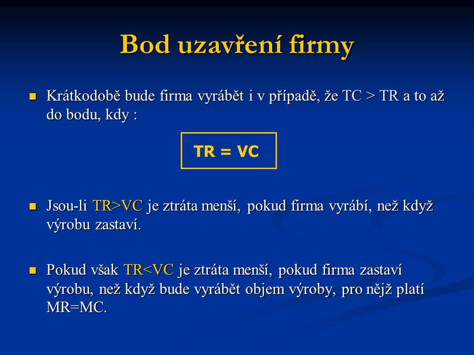 Bod uzavření firmy Krátkodobě bude firma vyrábět i v případě, že TC > TR a to až do bodu, kdy : Krátkodobě bude firma vyrábět i v případě, že TC > TR a to až do bodu, kdy : Jsou-li TR>VC je ztráta menší, pokud firma vyrábí, než když výrobu zastaví.