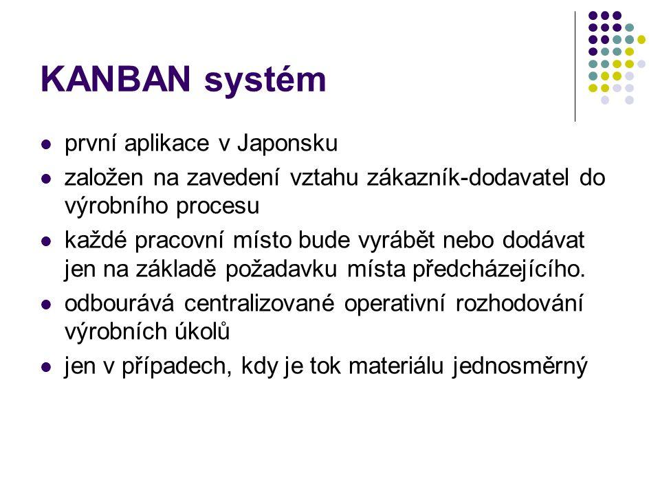 KANBAN systém první aplikace v Japonsku založen na zavedení vztahu zákazník-dodavatel do výrobního procesu každé pracovní místo bude vyrábět nebo dodávat jen na základě požadavku místa předcházejícího.