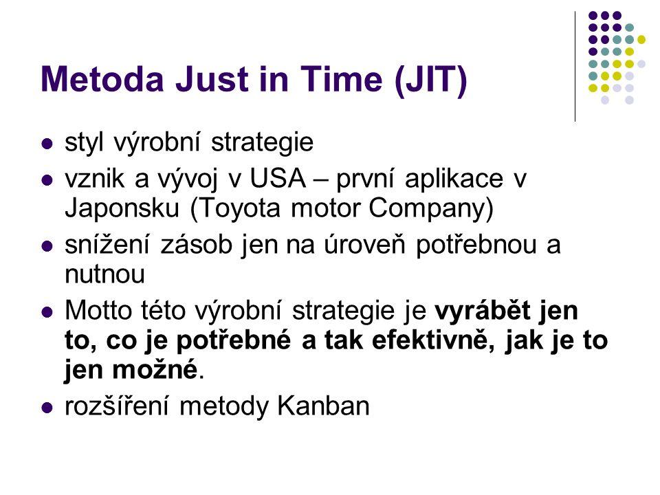 Metoda Just in Time (JIT) styl výrobní strategie vznik a vývoj v USA – první aplikace v Japonsku (Toyota motor Company) snížení zásob jen na úroveň potřebnou a nutnou Motto této výrobní strategie je vyrábět jen to, co je potřebné a tak efektivně, jak je to jen možné.