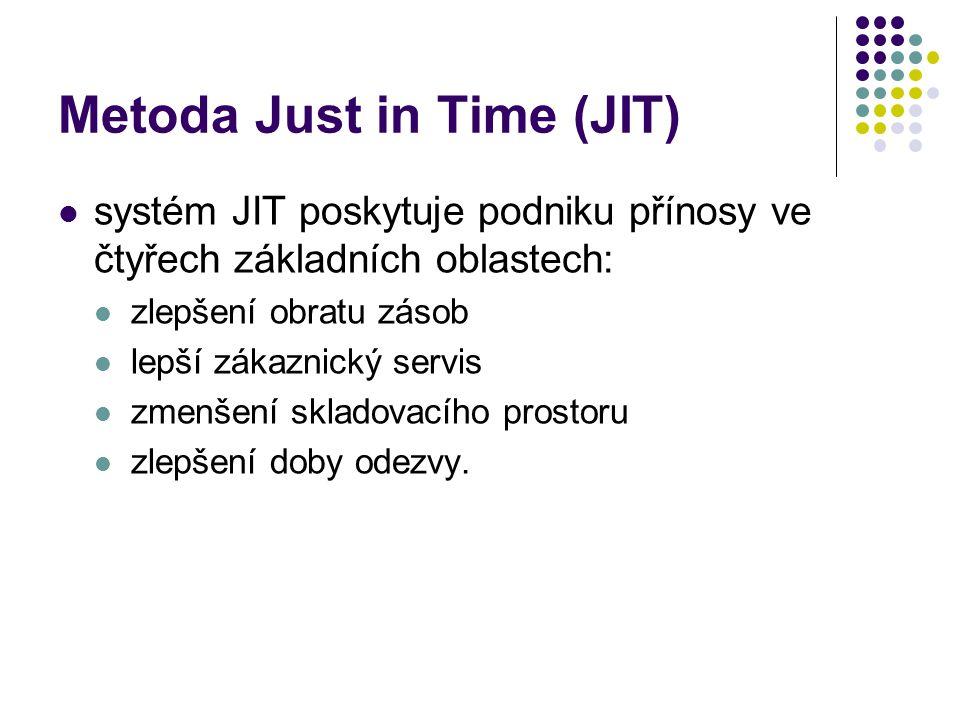 Metoda Just in Time (JIT) systém JIT poskytuje podniku přínosy ve čtyřech základních oblastech: zlepšení obratu zásob lepší zákaznický servis zmenšení skladovacího prostoru zlepšení doby odezvy.