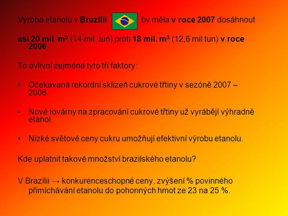 Výroba etanolu v Brazílii by měla v roce 2007 dosáhnout asi 20 mil. m 3 (14 mil. tun) proti 18 mil. m 3 (12,6 mil tun) v roce 2006. To ovlivní zejména