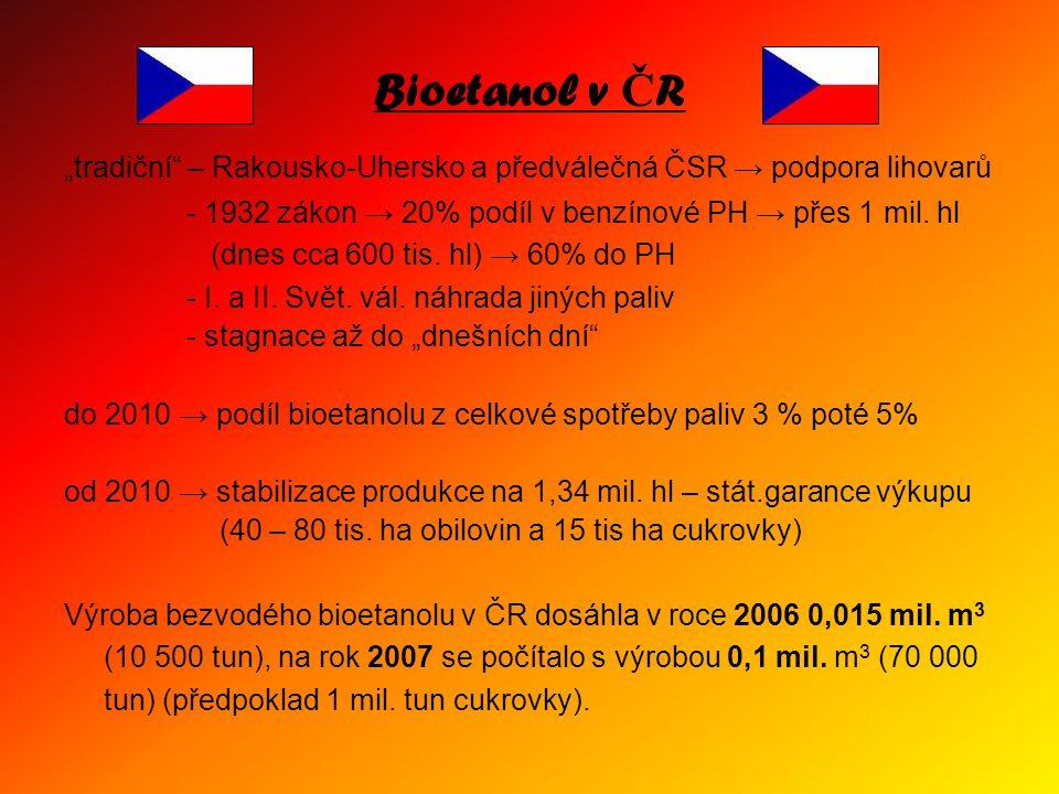 """Bioetanol v Č R """"tradiční – Rakousko-Uhersko a předválečná ČSR → podpora lihovarů - 1932 zákon → 20% podíl v benzínové PH → přes 1 mil."""