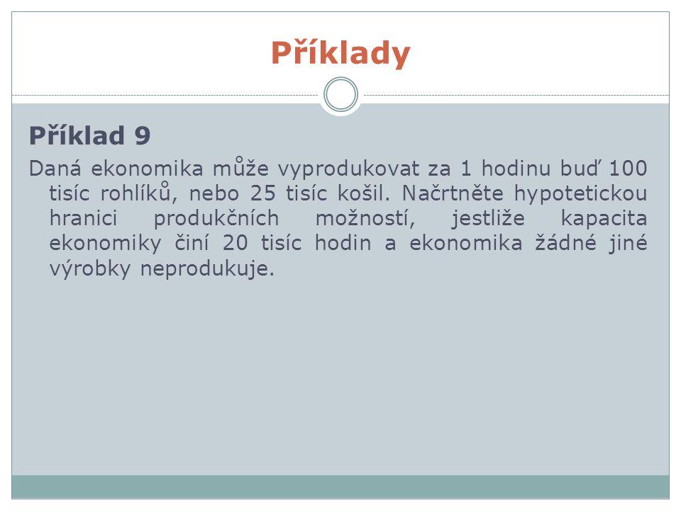 Příklady Příklad 9 Daná ekonomika může vyprodukovat za 1 hodinu buď 100 tisíc rohlíků, nebo 25 tisíc košil.