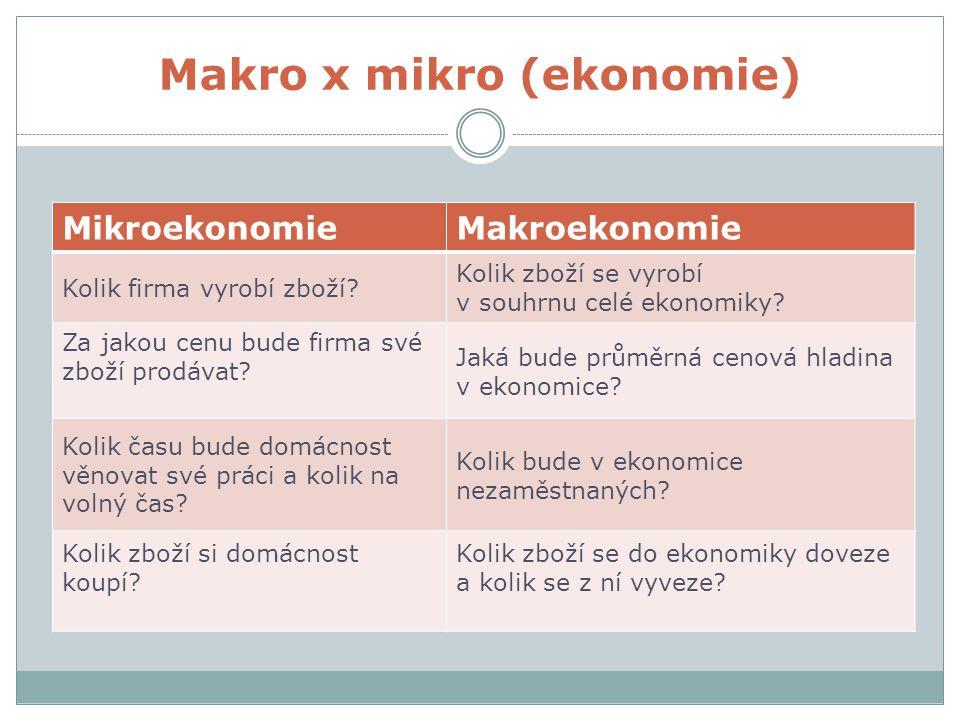 Makro x mikro (ekonomie) MikroekonomieMakroekonomie Kolik firma vyrobí zboží.