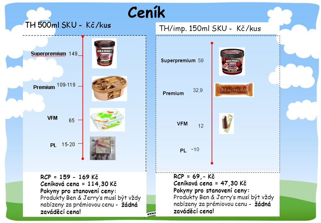 Ceník TH/imp. 150ml SKU - Kč/kus RCP = 69,- Kč Ceníková cena = 47,30 Kč Pokyny pro stanovení ceny: Produkty Ben & Jerry's musí být vždy nabízeny za pr