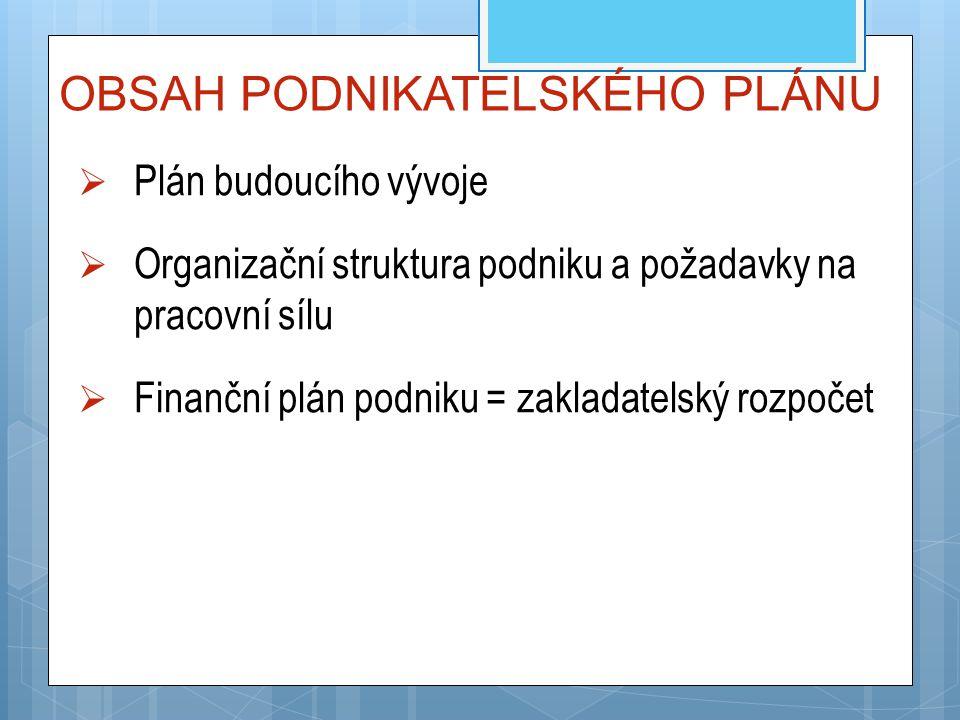 OBSAH PODNIKATELSKÉHO PLÁNU  Plán budoucího vývoje  Organizační struktura podniku a požadavky na pracovní sílu  Finanční plán podniku = zakladatelský rozpočet