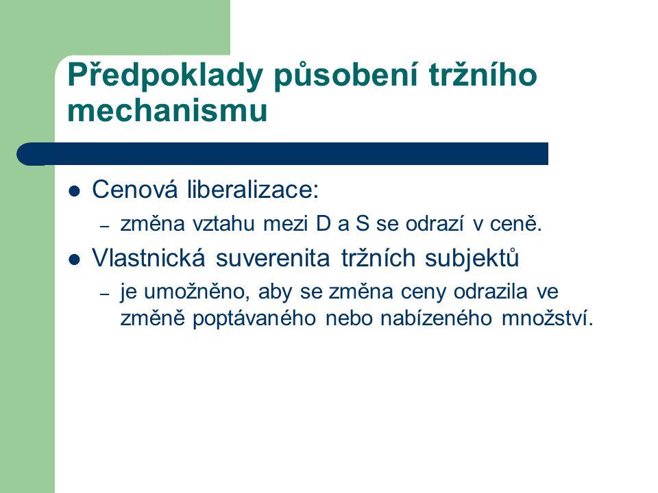 Předpoklady působení tržního mechanismu Cenová liberalizace: – změna vztahu mezi D a S se odrazí v ceně. Vlastnická suverenita tržních subjektů – je u