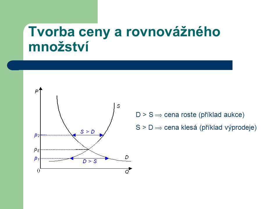 Tvorba ceny a rovnovážného množství D > S  cena roste (příklad aukce) S > D  cena klesá (příklad výprodeje)