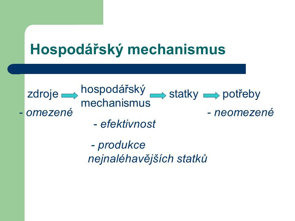 Hospodářský mechanismus zdroje hospodářský mechanismus statkypotřeby - omezené - neomezené - efektivnost - produkce nejnaléhavějších statků