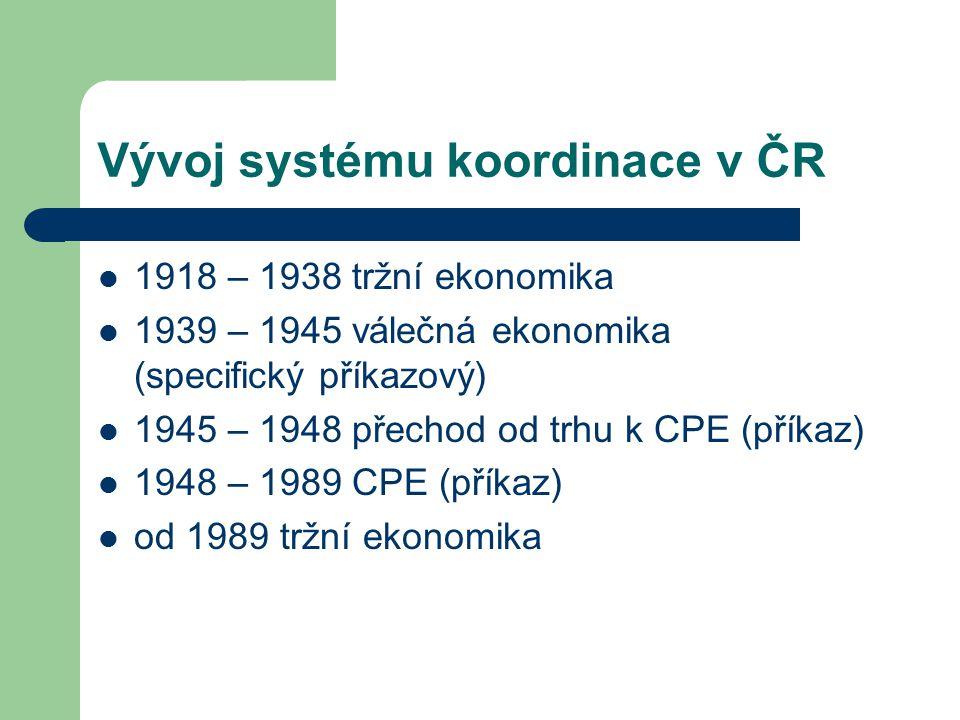 Vývoj systému koordinace v ČR 1918 – 1938 tržní ekonomika 1939 – 1945 válečná ekonomika (specifický příkazový) 1945 – 1948 přechod od trhu k CPE (přík