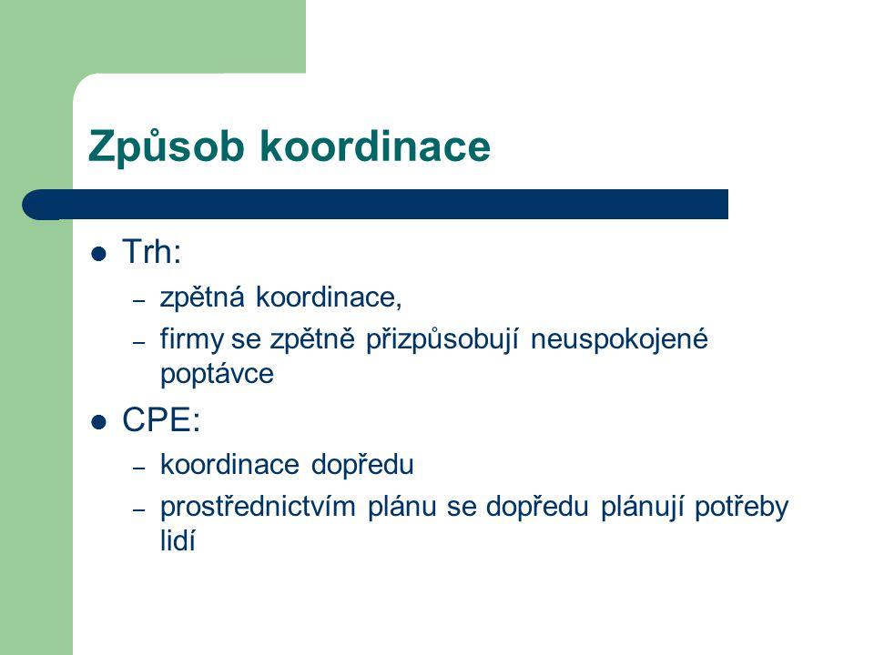 Způsob koordinace Trh: – zpětná koordinace, – firmy se zpětně přizpůsobují neuspokojené poptávce CPE: – koordinace dopředu – prostřednictvím plánu se