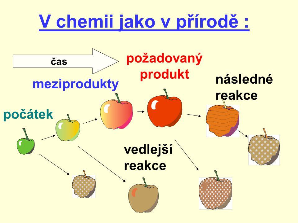 meziprodukty vedlejší reakce požadovaný produkt počátek následné reakce V chemii jako v přírodě : čas