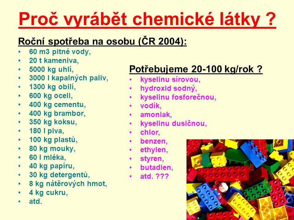 Proč vyrábět chemické látky .
