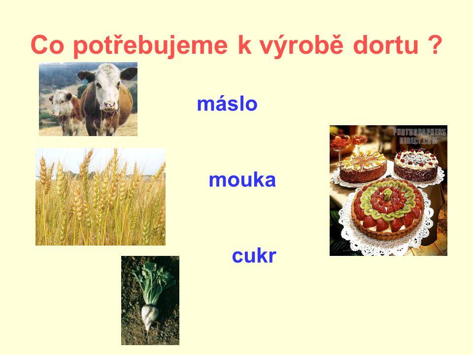 Co potřebujeme k výrobě dortu ? máslo mouka cukr