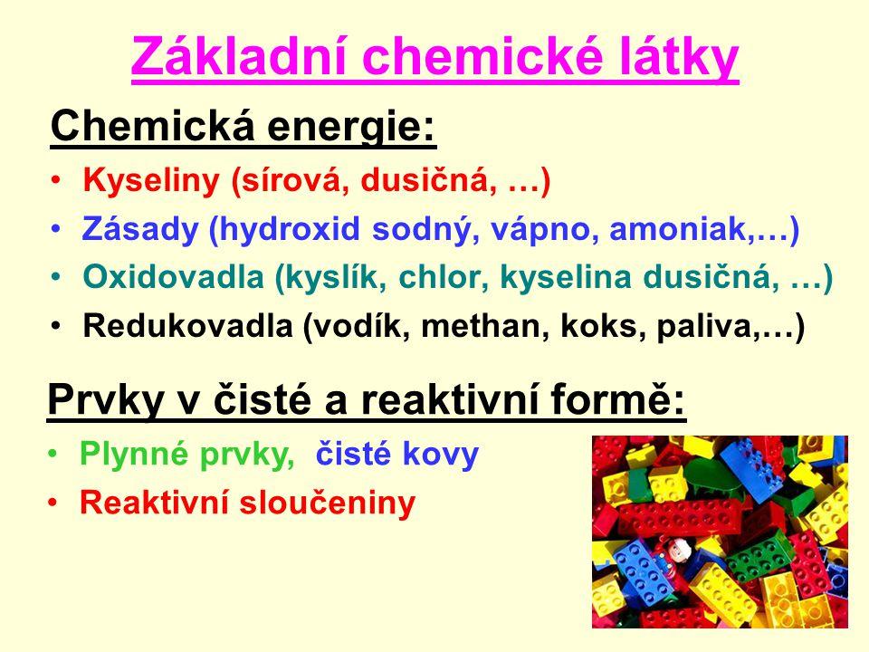 Základní chemické látky Chemická energie: Kyseliny (sírová, dusičná, …) Zásady (hydroxid sodný, vápno, amoniak,…) Oxidovadla (kyslík, chlor, kyselina dusičná, …) Redukovadla (vodík, methan, koks, paliva,…) Prvky v čisté a reaktivní formě: Plynné prvky, čisté kovy Reaktivní sloučeniny