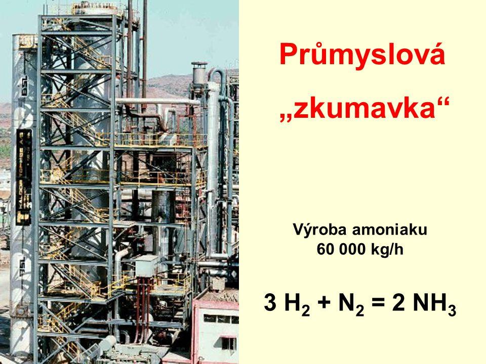 """Výroba amoniaku 60 000 kg/h 3 H 2 + N 2 = 2 NH 3 Průmyslová """"zkumavka"""