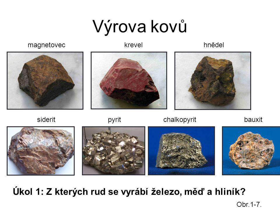 Výrova kovů magnetoveckrevelhnědel sideritpyritchalkopyritbauxit Úkol 1: Z kterých rud se vyrábí železo, měď a hliník.