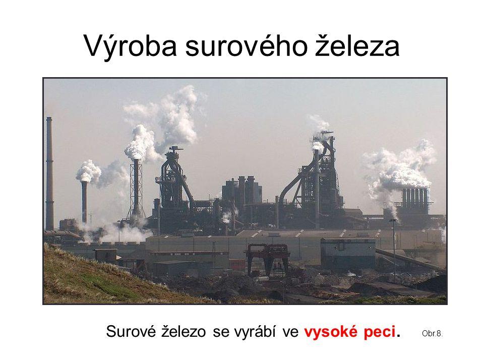 Výroba surového železa Surové železo se vyrábí ve vysoké peci. Obr.8.